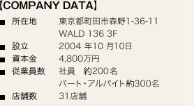【COMPANY DATA】