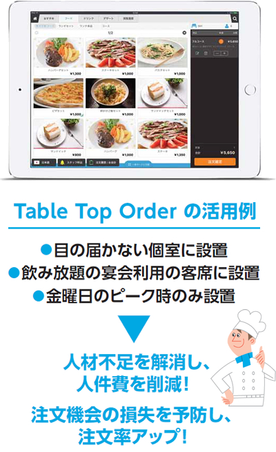 Table Top Order の活用例