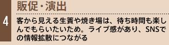 4.販促・演出