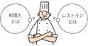 意欲を高めて、成長につなげる! 料理人が伸びる育て方の極意